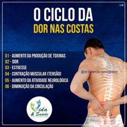 Quiropraxia Tratamento para dor nas Costas